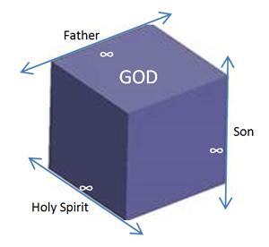 Trinity cube