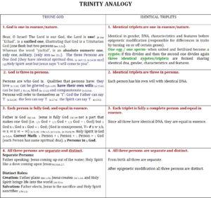 trinity-analogy