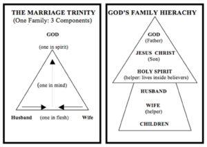 trinity-family