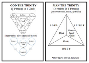 trinity-marriage